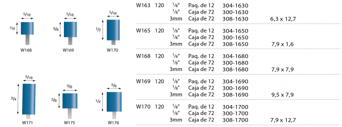 Montadas corindón azul 03 - tabla-03