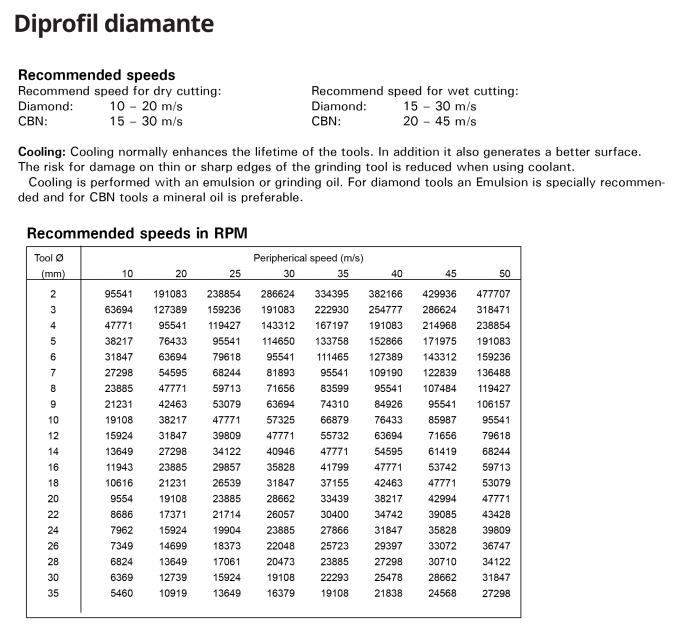 Diprofil-diamante- tabla-01